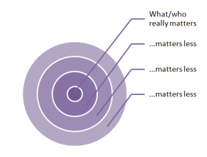 what-matters